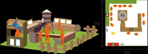 採掘現場タイプ